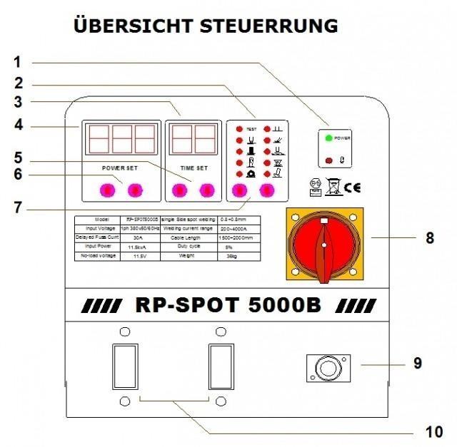 Ausbeulspotter Spotter Punktschweißgerät 5000B 400 V