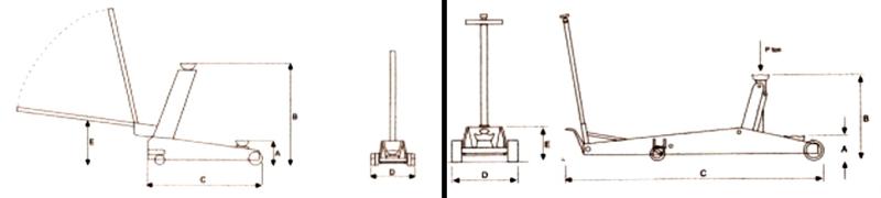 Wagenheber Rangierheber hydraulisch mittel 1,5-20 t Hubhöhe: 110-600 mm