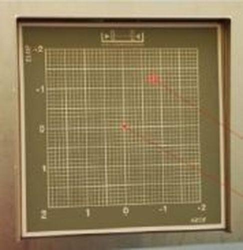 ACC Justagevorrichtung zur Justage von Radar-Abstandsvorrichtung