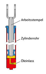 Hydraulikheber